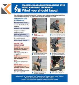 Manual Handling Regulations Poster - [420 X 595mm]